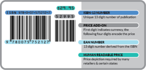 Amazon Product Identification Numbers | ASIN Barcode Information