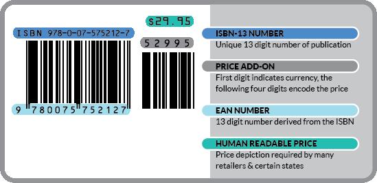 ISBN Anatomy
