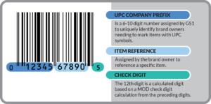 upc barcode illustration