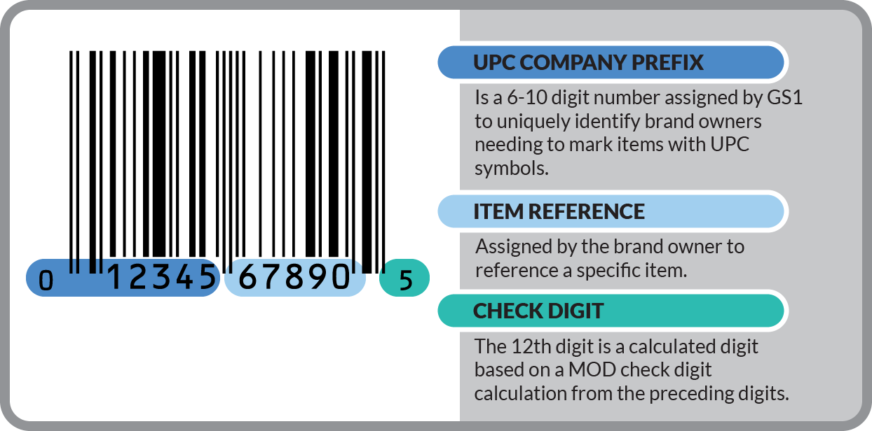 Upc 6 bar code graphics for Table 6 5 upc