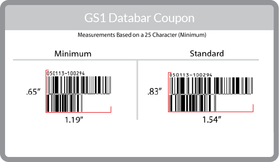 gs1 application identifiers in numerical order
