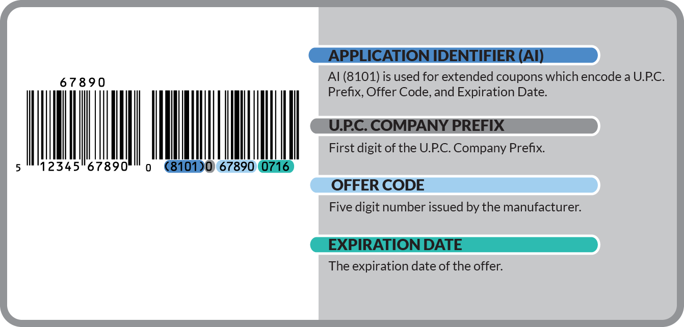 education coupon barcodes bar code graphics gs1 128 coupon extended code