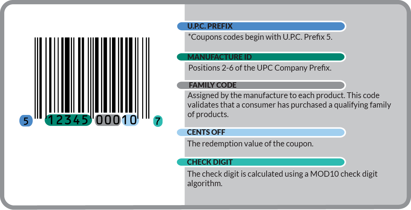 Education Coupon Barcodes Bar Code Graphics – Coupon Format