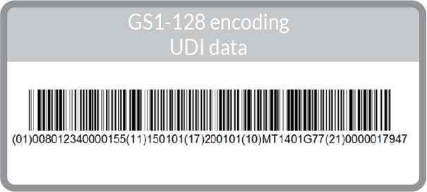 FDA UDI Requirements | UDI Barcode Formats | Bar Code Graphics