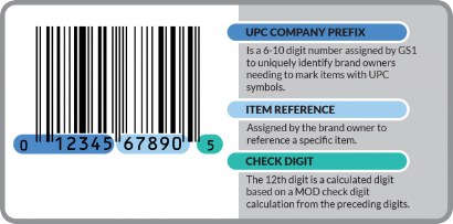 UPC Example for check digit calculator