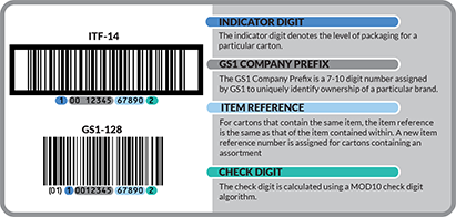 Other Barcodes Example for check digit calculator