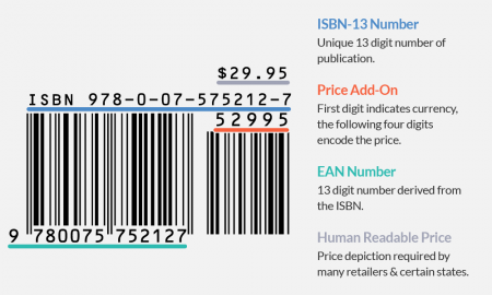 Home bar code graphics related products internationally the bookland symbol is the barcode of choice in the book industry because it allows for encodation of isbns the fandeluxe Choice Image