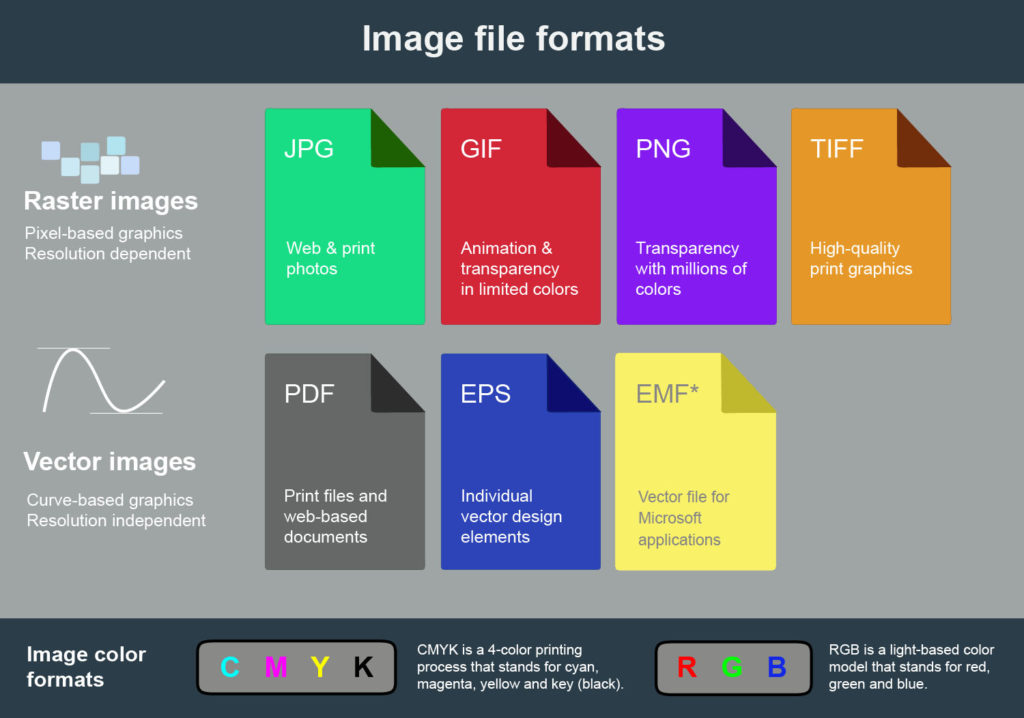 image file format chart