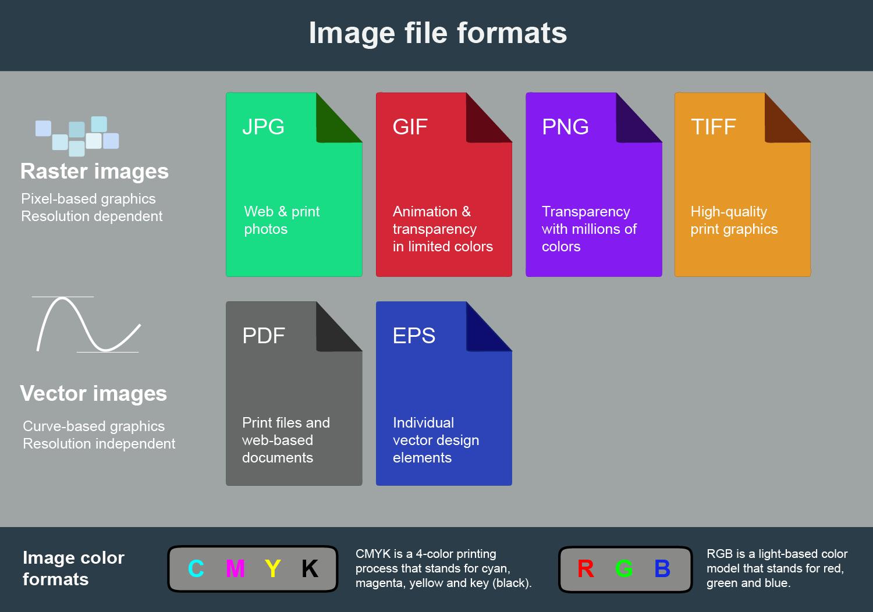 Barcode File Formats Raster Vs Vector Barcode Graphics