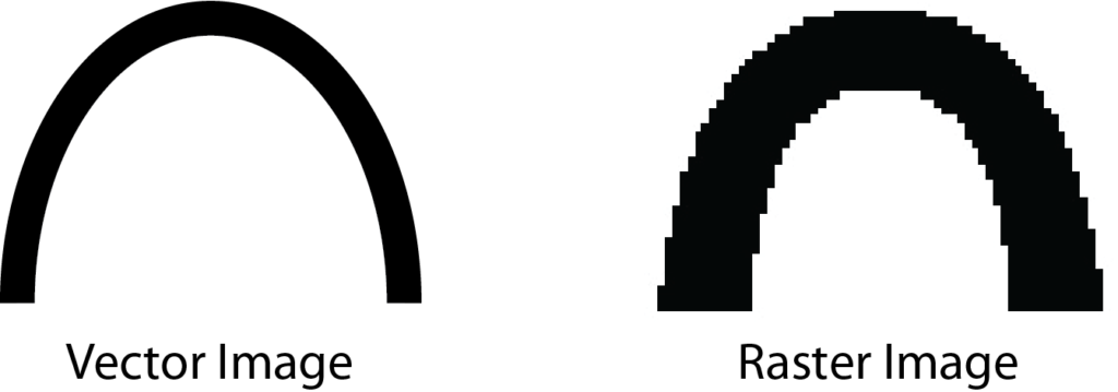 raster vs vecctor