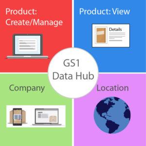 gs1 data hub