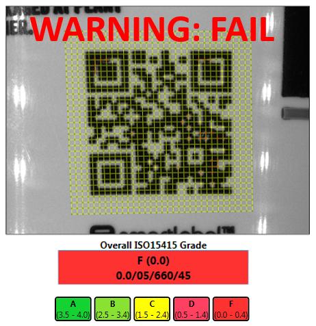 QR fail