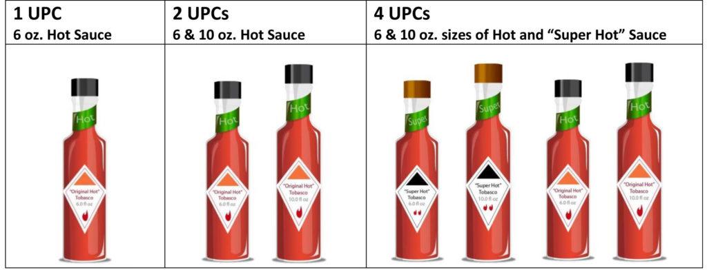 How many UPCs