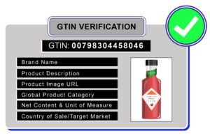 Verified By GS1