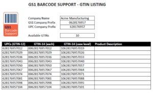 gtin listing